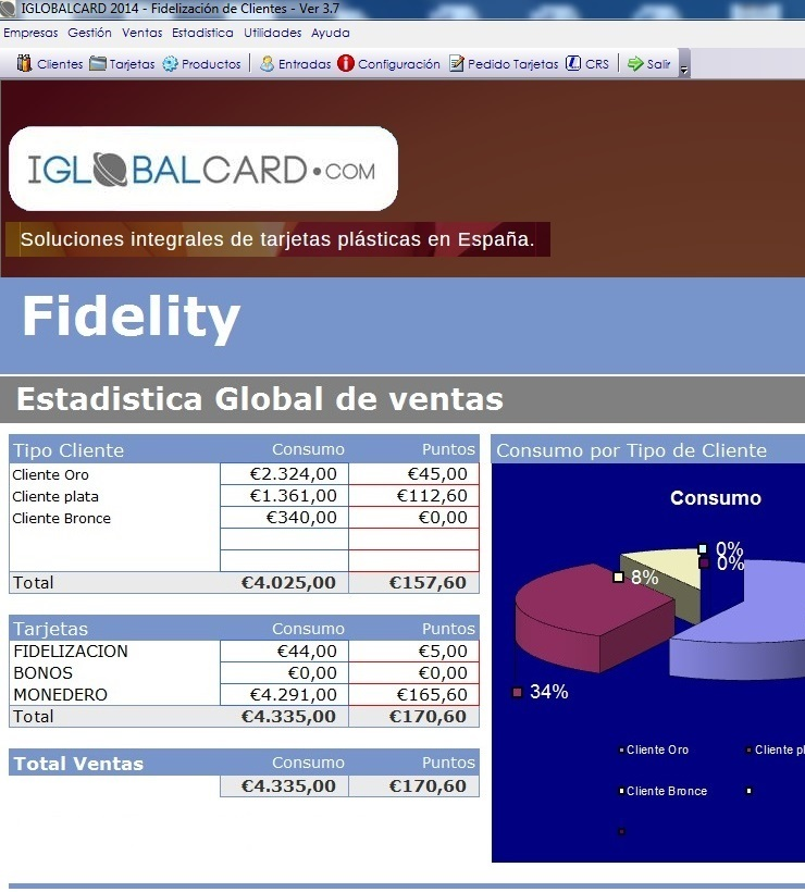 Software de fidelización